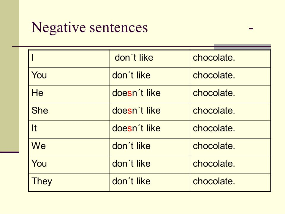 Negative sentences - I don´t likechocolate. Youdon´t likechocolate.