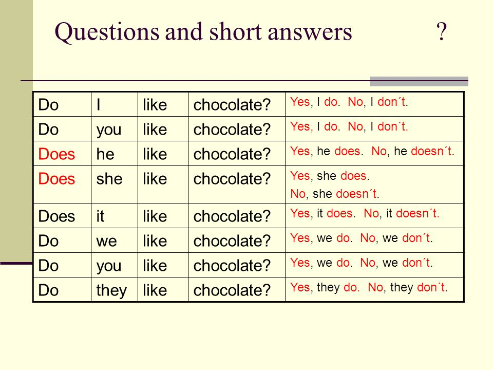 Questions and short answers . DoIlikechocolate. Yes, I do.