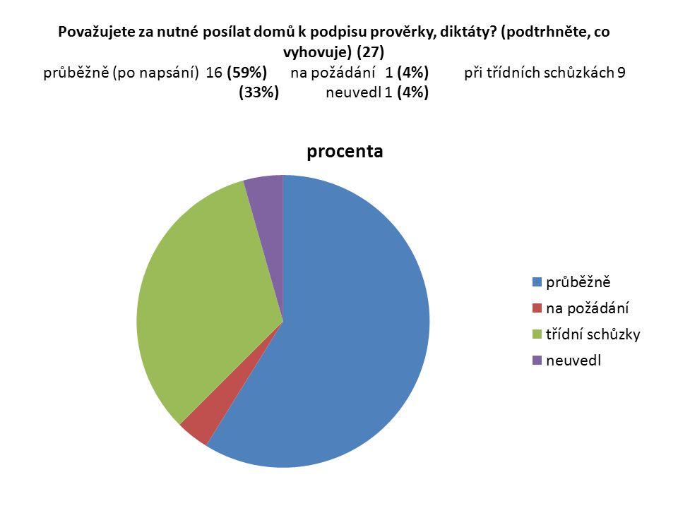 Považujete za nutné posílat domů k podpisu prověrky, diktáty? (podtrhněte, co vyhovuje) (27) průběžně (po napsání) 16 (59%) na požádání 1 (4%) při tří