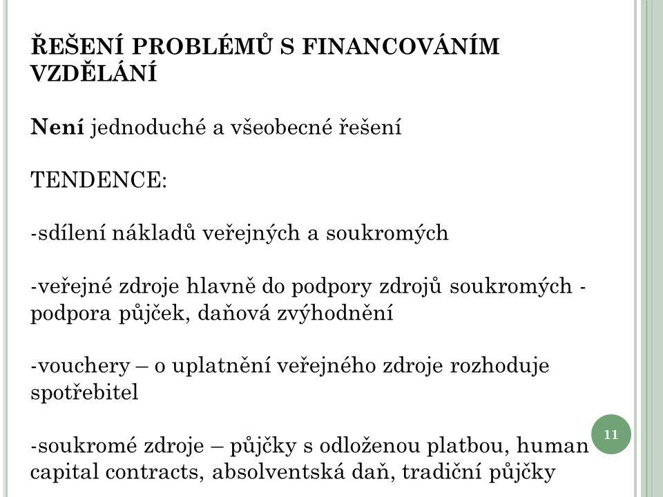 11 ŘEŠENÍ PROBLÉMŮ S FINANCOVÁNÍM VZDĚLÁNÍ Není jednoduché a všeobecné řešení TENDENCE: -sdílení nákladů veřejných a soukromých -veřejné zdroje hlavně
