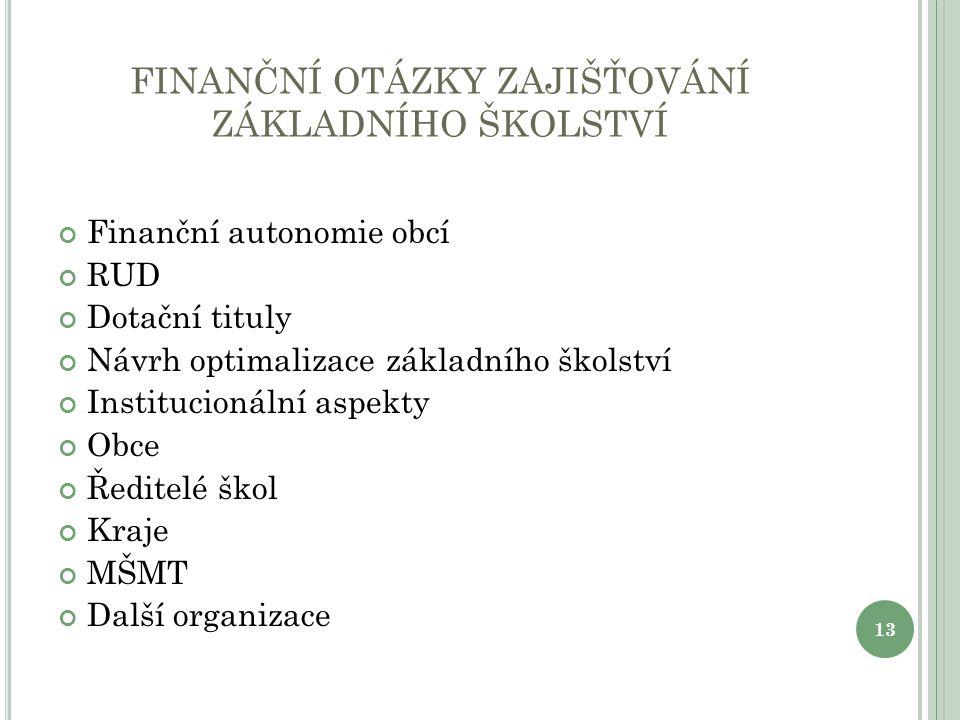 FINANČNÍ OTÁZKY ZAJIŠŤOVÁNÍ ZÁKLADNÍHO ŠKOLSTVÍ Finanční autonomie obcí RUD Dotační tituly Návrh optimalizace základního školství Institucionální aspe