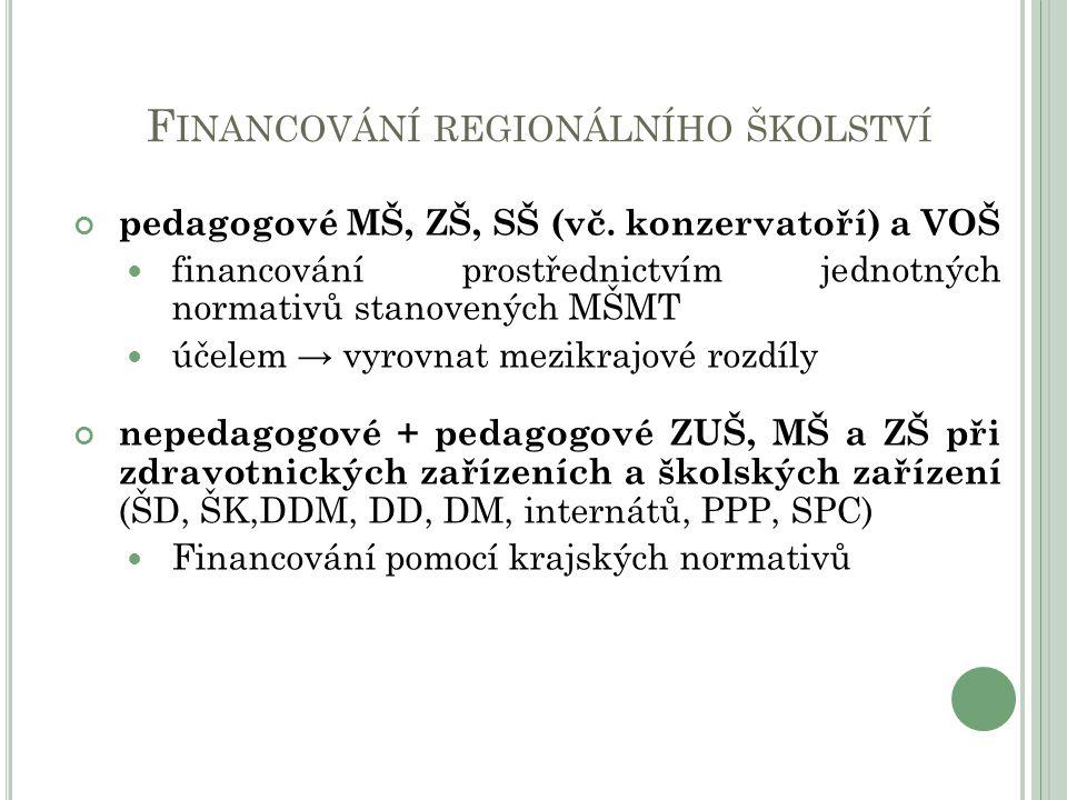 F INANCOVÁNÍ REGIONÁLNÍHO ŠKOLSTVÍ pedagogové MŠ, ZŠ, SŠ (vč.