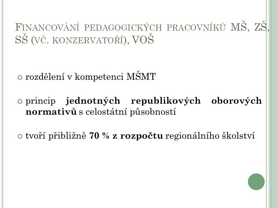 F INANCOVÁNÍ PEDAGOGICKÝCH PRACOVNÍKŮ MŠ, ZŠ, SŠ ( VČ.