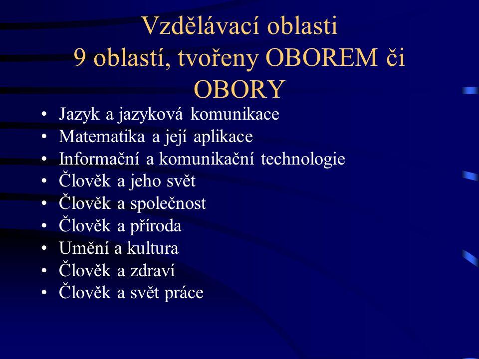 Vzdělávací oblasti 9 oblastí, tvořeny OBOREM či OBORY Jazyk a jazyková komunikace Matematika a její aplikace Informační a komunikační technologie Člov