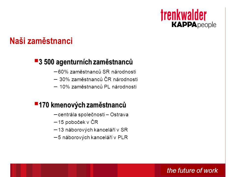 the future of work Naši zaměstnanci  3 500 agenturních zaměstnanců – 60% zaměstnanců SR národnosti – 30% zaměstnanců ČR národnosti – 10% zaměstnanců