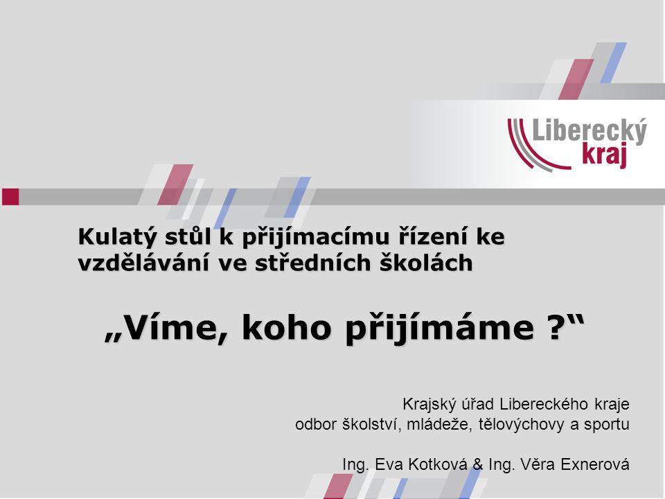 PRÁVNÍ PŘEDPISY  Zákon č.243/2008 Sb., kterým se mění zákon č.