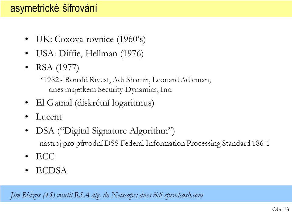 Obr. 13 asymetrické šifrování Jim Bidzos (45) vnutil RSA alg. do Netscape; dnes řídí spendcash.com UK: Coxova rovnice (1960's) USA: Diffie, Hellman (1