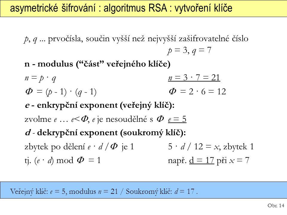 Obr. 14 asymetrické šifrování : algoritmus RSA : vytvoření klíče p, q... prvočísla, součin vyšší než nejvyšší zašifrovatelné číslo p = 3, q = 7 n - mo
