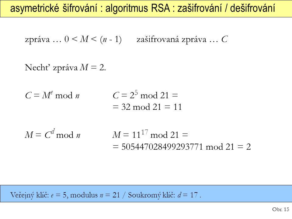 Obr. 15 asymetrické šifrování : algoritmus RSA : zašifrování / dešifrování zpráva … 0 < M < (n - 1) zašifrovaná zpráva … C Nechť zpráva M = 2. C = M e