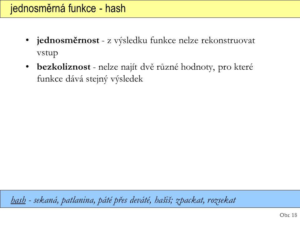 Obr. 18 jednosměrná funkce - hash hash - sekaná, patlanina, páté přes deváté, hašiš; zpackat, rozsekat jednosměrnost - z výsledku funkce nelze rekonst