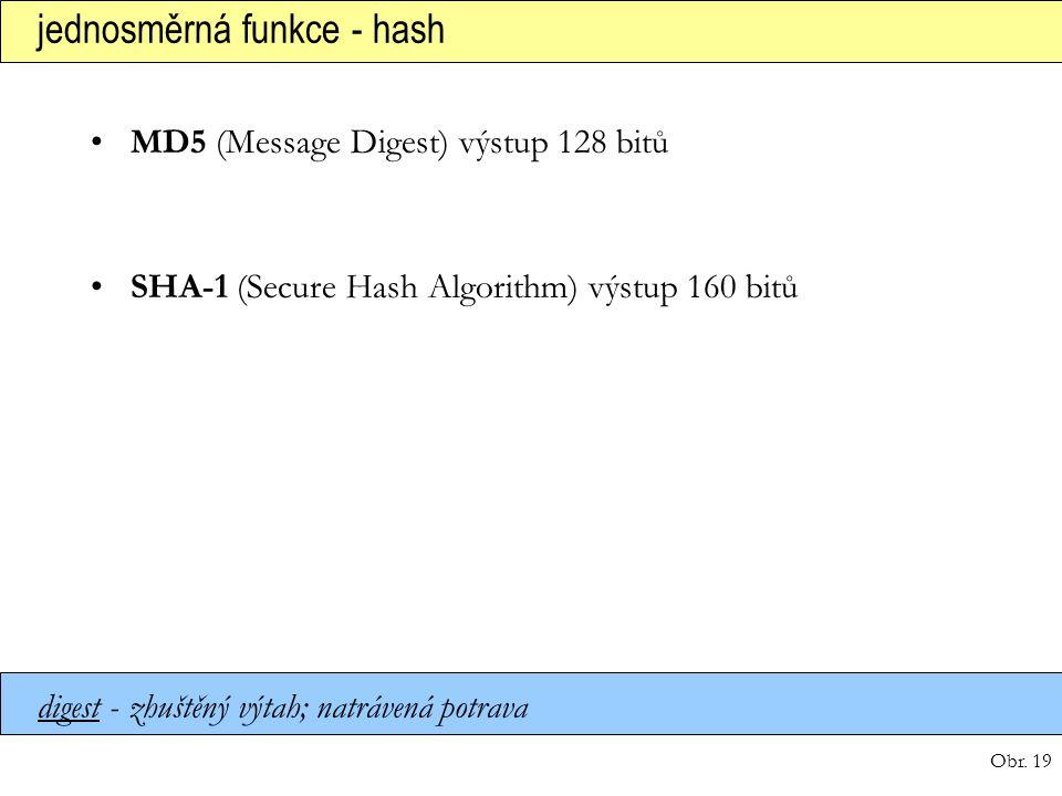 Obr. 19 jednosměrná funkce - hash digest - zhuštěný výtah; natrávená potrava MD5 (Message Digest) výstup 128 bitů SHA-1 (Secure Hash Algorithm) výstup