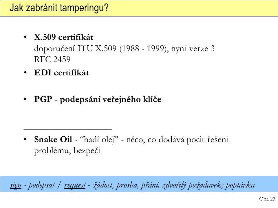 Obr. 23 Jak zabránit tamperingu? X.509 certifikát doporučení ITU X.509 (1988 - 1999), nyní verze 3 RFC 2459 EDI certifikát PGP - podepsání veřejného k