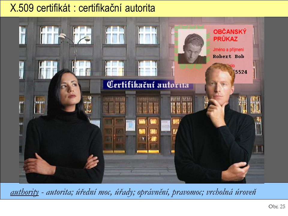Obr. 25 X.509 certifikát : certifikační autorita authority - autorita; úřední moc, úřady; oprávnění, pravomoc; vrcholná úroveň