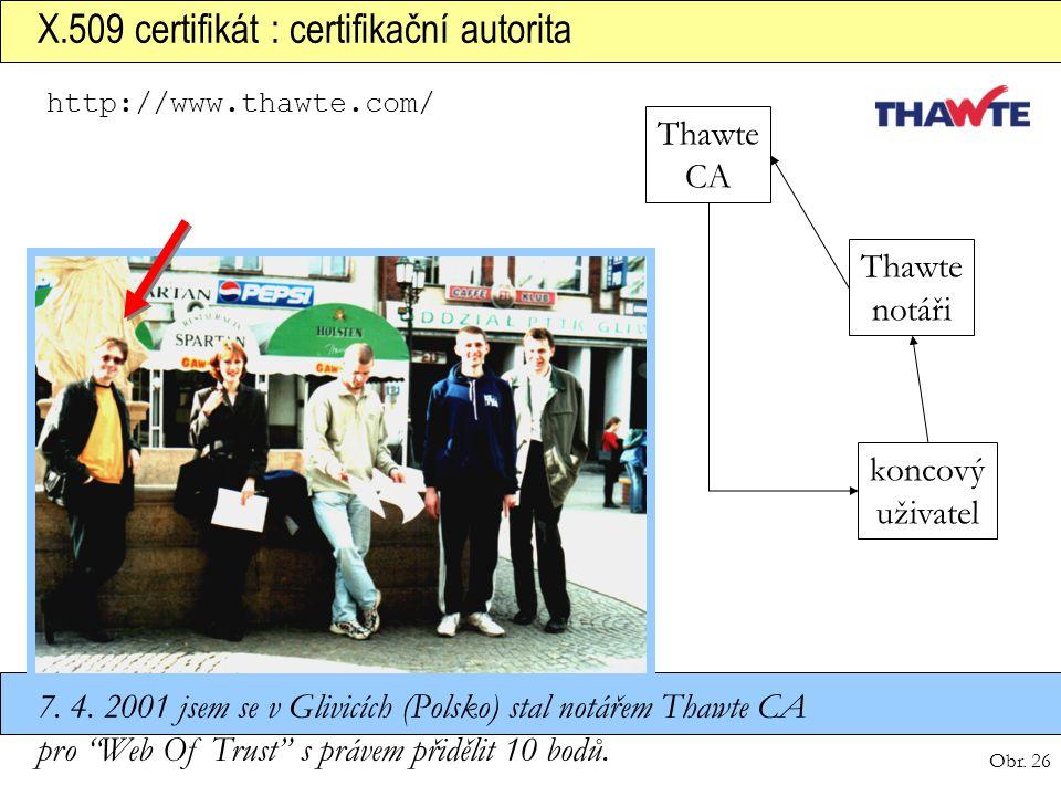 Obr. 26 X.509 certifikát : certifikační autorita Thawte CA Thawte notáři koncový uživatel 7. 4. 2001 jsem se v Glivicích (Polsko) stal notářem Thawte