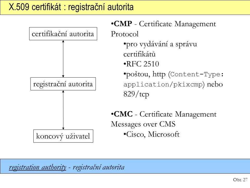 Obr. 27 X.509 certifikát : registrační autorita certifikační autorita registrační autorita koncový uživatel registration authority - registrační autor