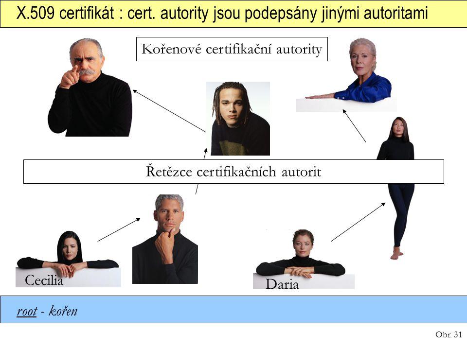 Obr. 31 X.509 certifikát : cert. autority jsou podepsány jinými autoritami root - kořen Daria Cecilia Řetězce certifikačních autorit Kořenové certifik