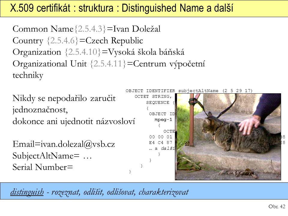 Obr. 42 X.509 certifikát : struktura : Distinguished Name a další distinguish - rozeznat, odlišit, odlišovat, charakterizovat Common Name{2.5.4.3}=Iva