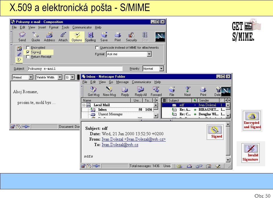 Obr. 50 X.509 a elektronická pošta - S/MIME