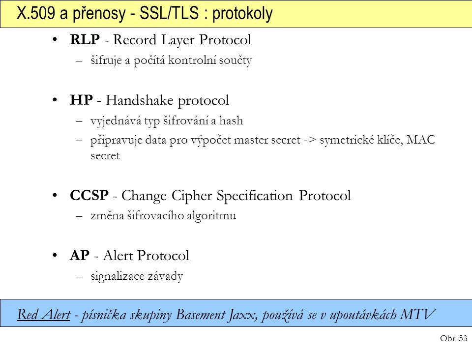 Obr. 53 X.509 a přenosy - SSL/TLS : protokoly RLP - Record Layer Protocol –šifruje a počítá kontrolní součty HP - Handshake protocol –vyjednává typ ši