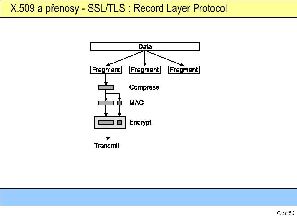 Obr. 56 X.509 a přenosy - SSL/TLS : Record Layer Protocol