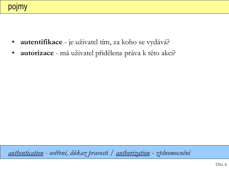 Obr. 6 pojmy autentifikace - je uživatel tím, za koho se vydává? autorizace - má uživatel přidělena práva k této akci? authentication - ověření, důkaz