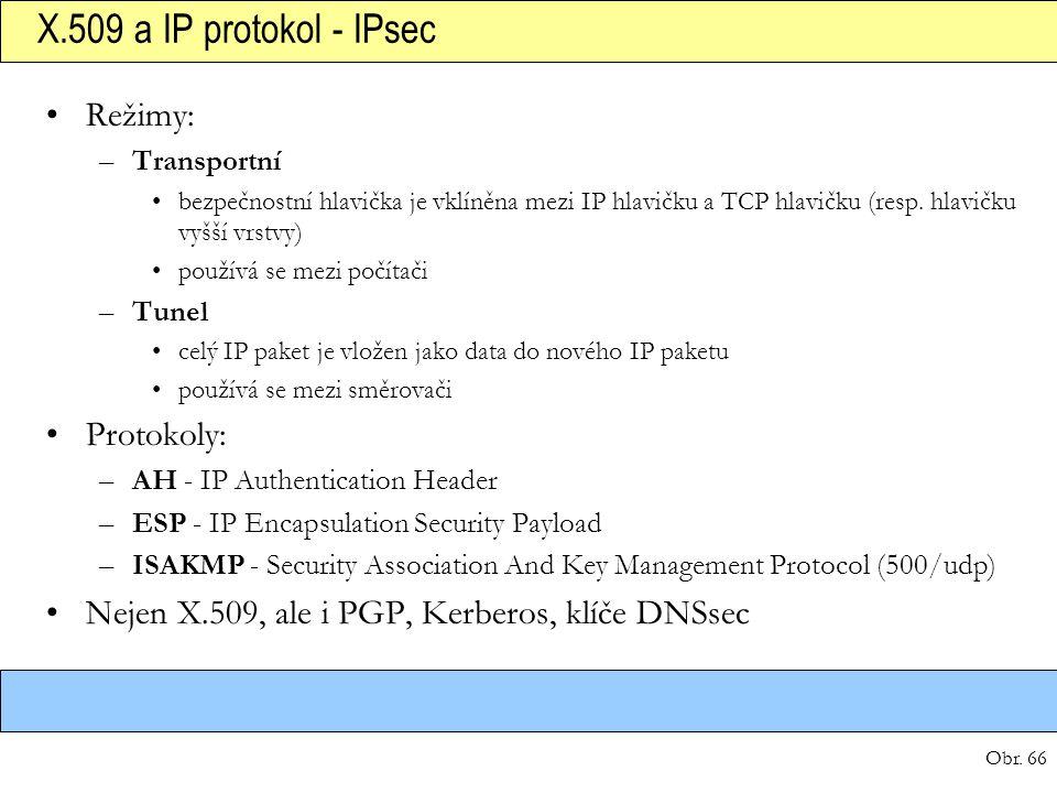 Obr. 66 X.509 a IP protokol - IPsec Režimy: –Transportní bezpečnostní hlavička je vklíněna mezi IP hlavičku a TCP hlavičku (resp. hlavičku vyšší vrstv
