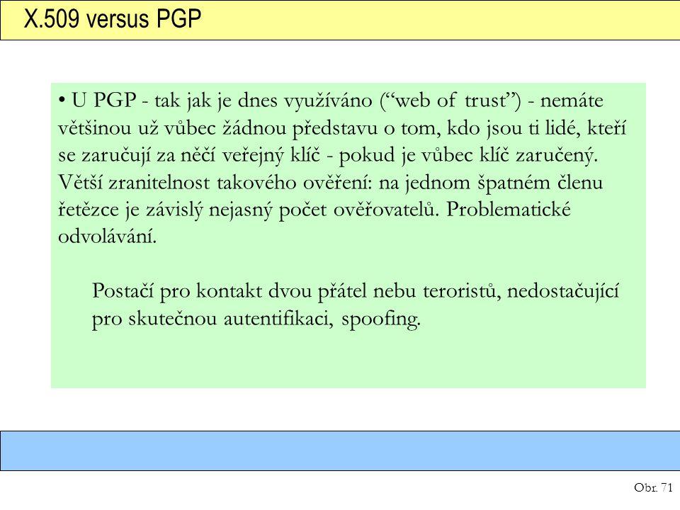 """Obr. 71 X.509 versus PGP U PGP - tak jak je dnes využíváno (""""web of trust"""") - nemáte většinou už vůbec žádnou představu o tom, kdo jsou ti lidé, kteří"""