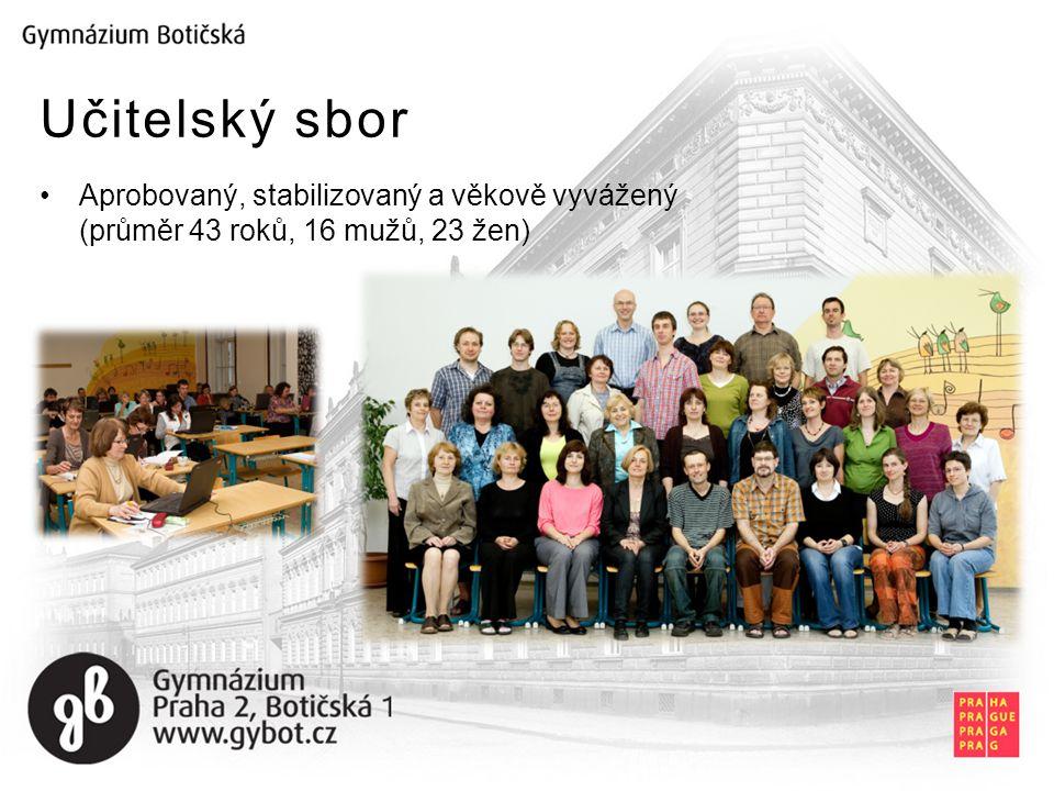 Aprobovaný, stabilizovaný a věkově vyvážený (průměr 43 roků, 16 mužů, 23 žen) Učitelský sbor