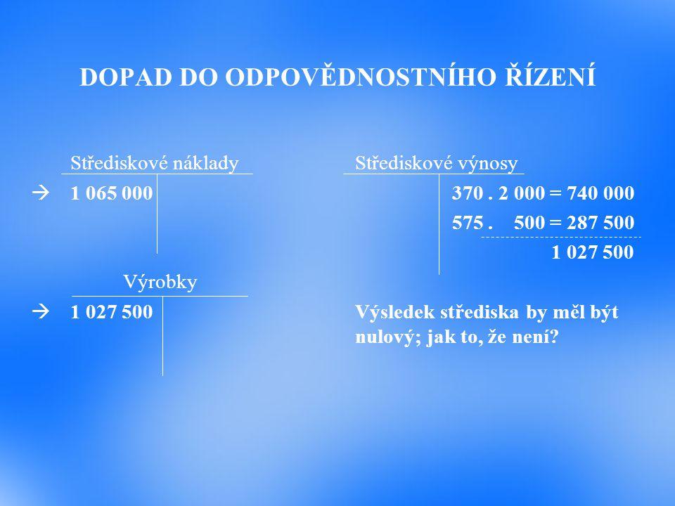 DOPAD DO ODPOVĚDNOSTNÍHO ŘÍZENÍ Střediskové nákladyStřediskové výnosy  1 065 000370. 2 000 = 740 000 575. 500 = 287 500 1 027 500 Výrobky  1 027 500