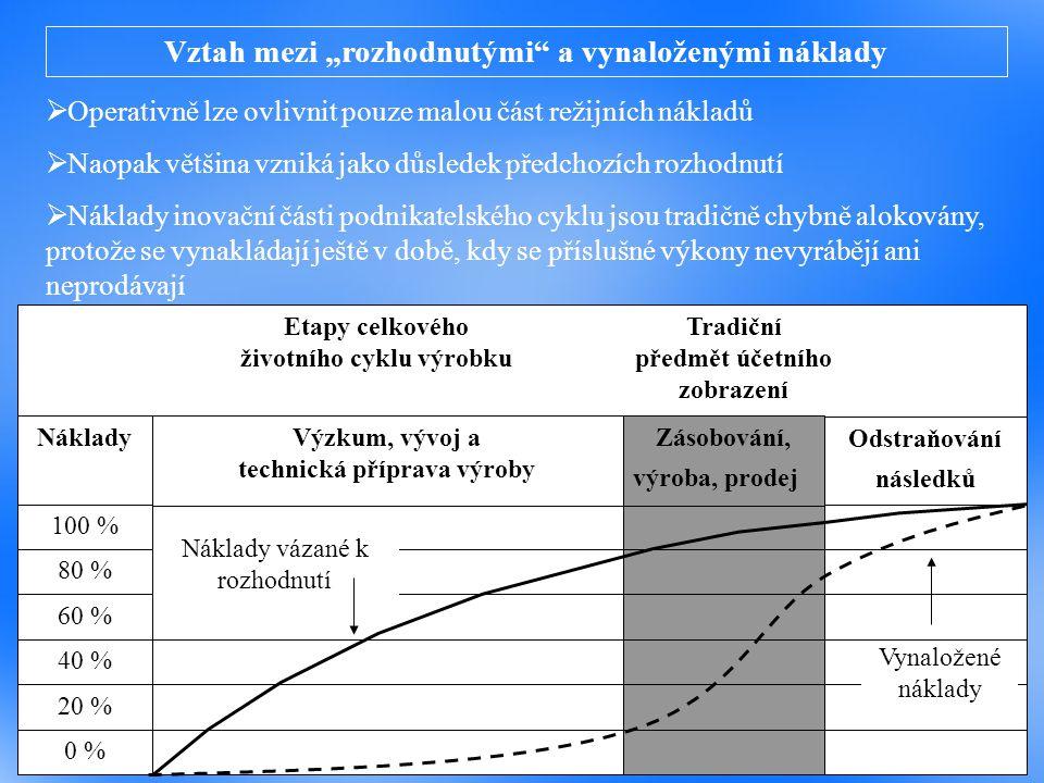  Operativně lze ovlivnit pouze malou část režijních nákladů  Naopak většina vzniká jako důsledek předchozích rozhodnutí  Náklady inovační části pod