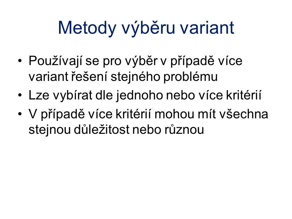 Metody výběru variant Používají se pro výběr v případě více variant řešení stejného problému Lze vybírat dle jednoho nebo více kritérií V případě více