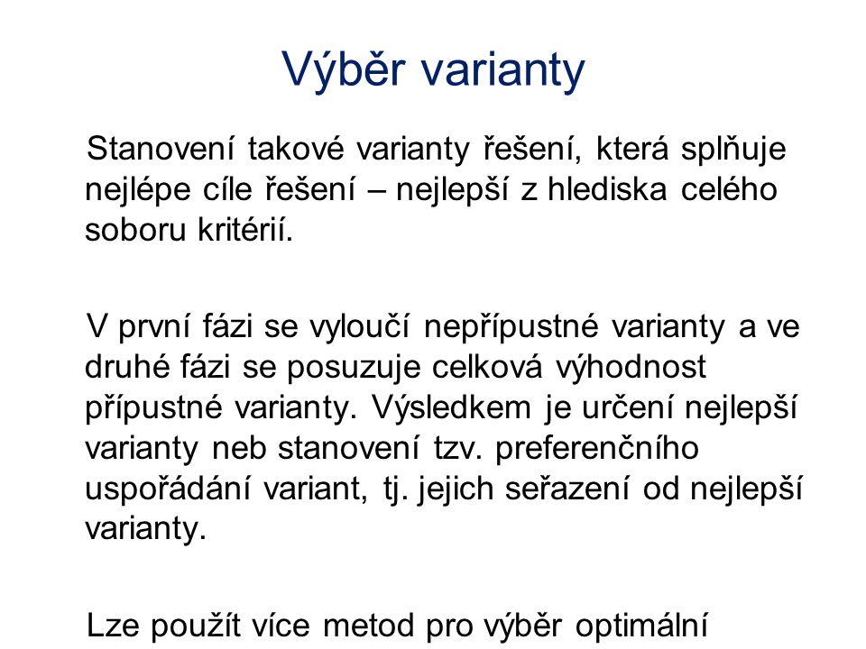 Neuvažuje váhy jednotlivých kritérií Postup aplikace Krok 1: Přiřazení bodů variantám v jednotlivých kritériích.