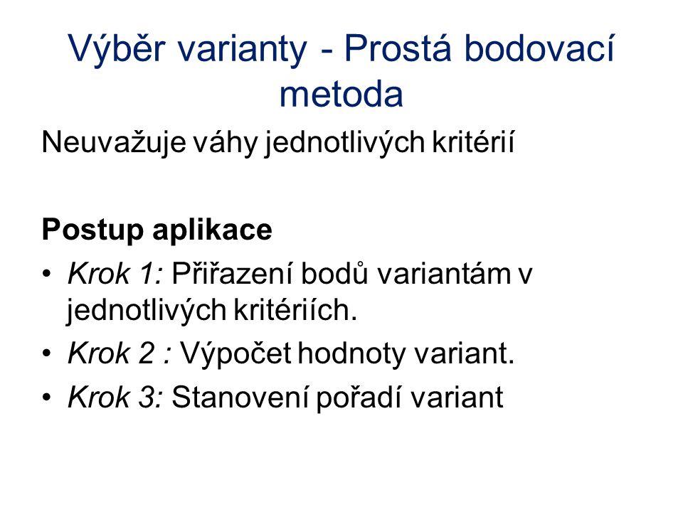 Neuvažuje váhy jednotlivých kritérií Postup aplikace Krok 1: Přiřazení bodů variantám v jednotlivých kritériích. Krok 2 : Výpočet hodnoty variant. Kro