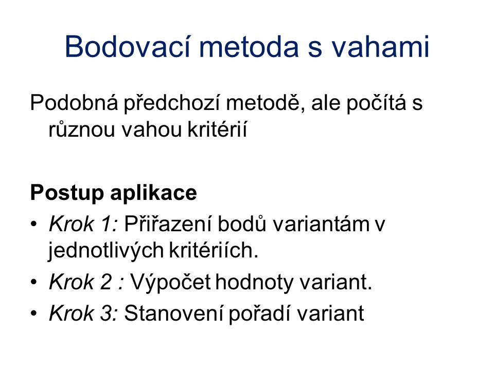 Bodovací metoda s vahami Podobná předchozí metodě, ale počítá s různou vahou kritérií Postup aplikace Krok 1: Přiřazení bodů variantám v jednotlivých