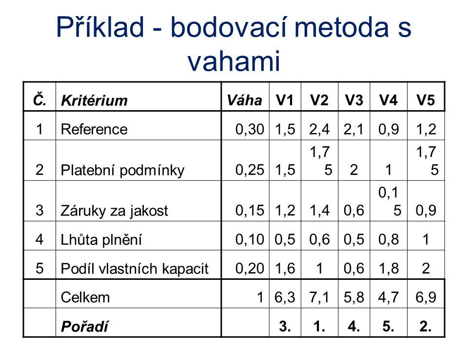 Příklad - bodovací metoda s vahami Č. Kritérium VáhaV1V2V3V4V5 1Reference0,301,52,42,10,91,2 2 Platební podmínky 0,251,5 1,7 521 3 Záruky za jakost 0,
