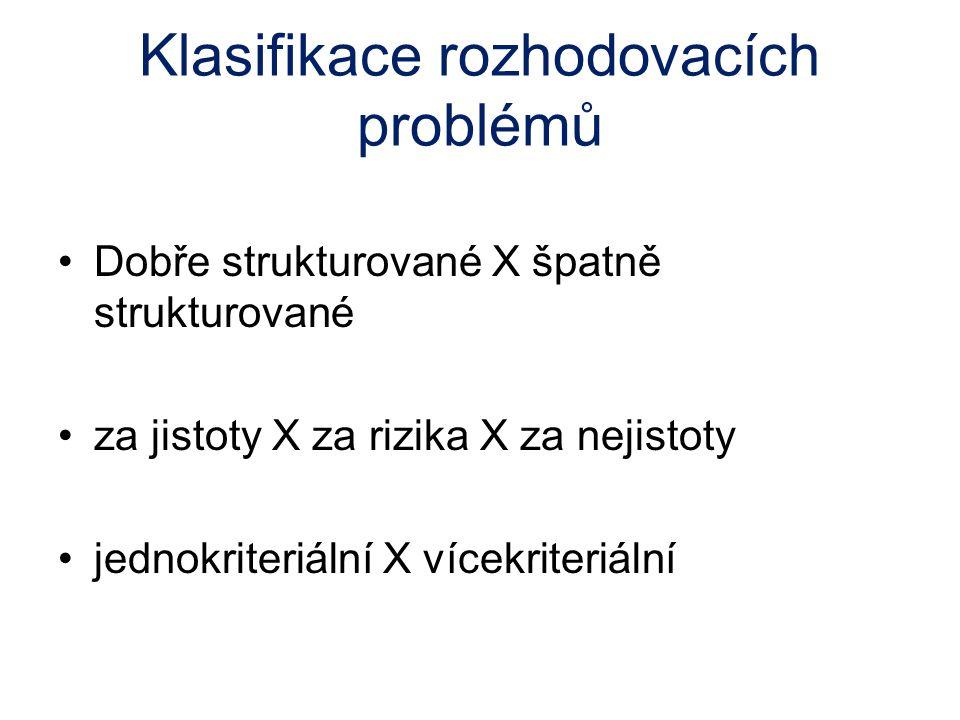 Klasifikace rozhodovacích problémů Dobře strukturované X špatně strukturované za jistoty X za rizika X za nejistoty jednokriteriální X vícekriteriální