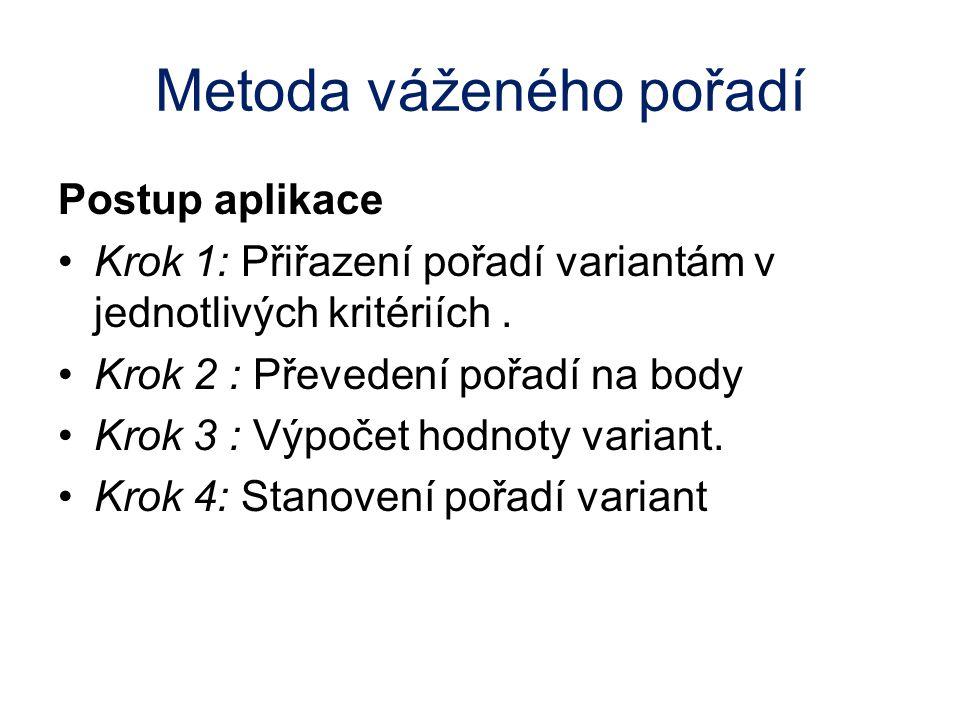 Metoda váženého pořadí Postup aplikace Krok 1: Přiřazení pořadí variantám v jednotlivých kritériích. Krok 2 : Převedení pořadí na body Krok 3 : Výpoče