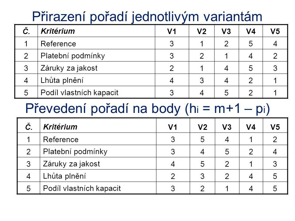 Výpočet hodnoty variant Č.
