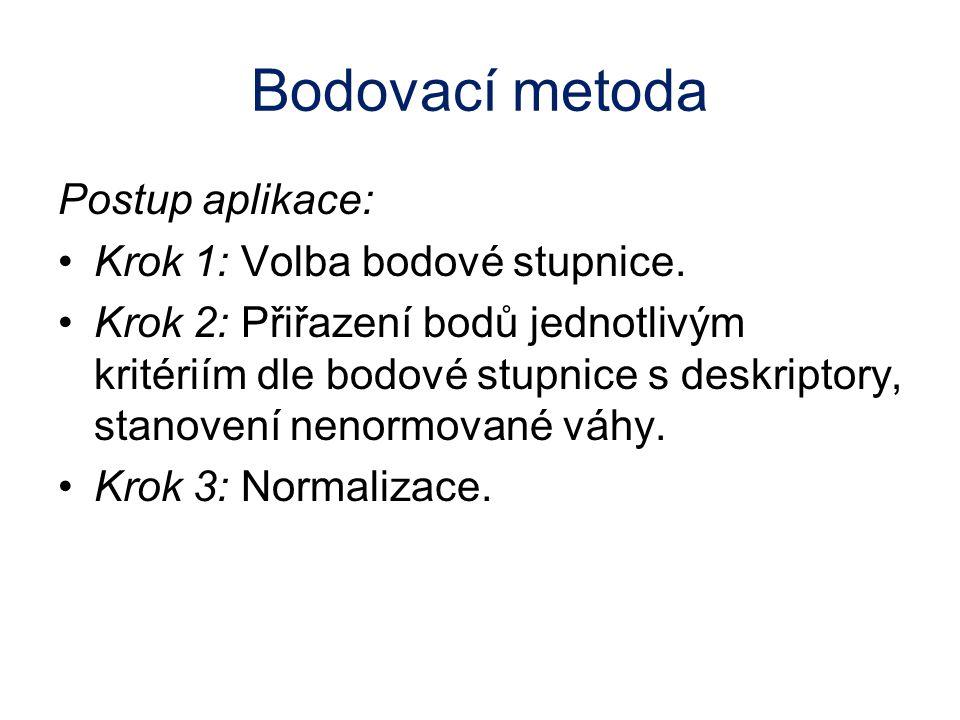 Bodovací metoda Postup aplikace: Krok 1: Volba bodové stupnice. Krok 2: Přiřazení bodů jednotlivým kritériím dle bodové stupnice s deskriptory, stanov