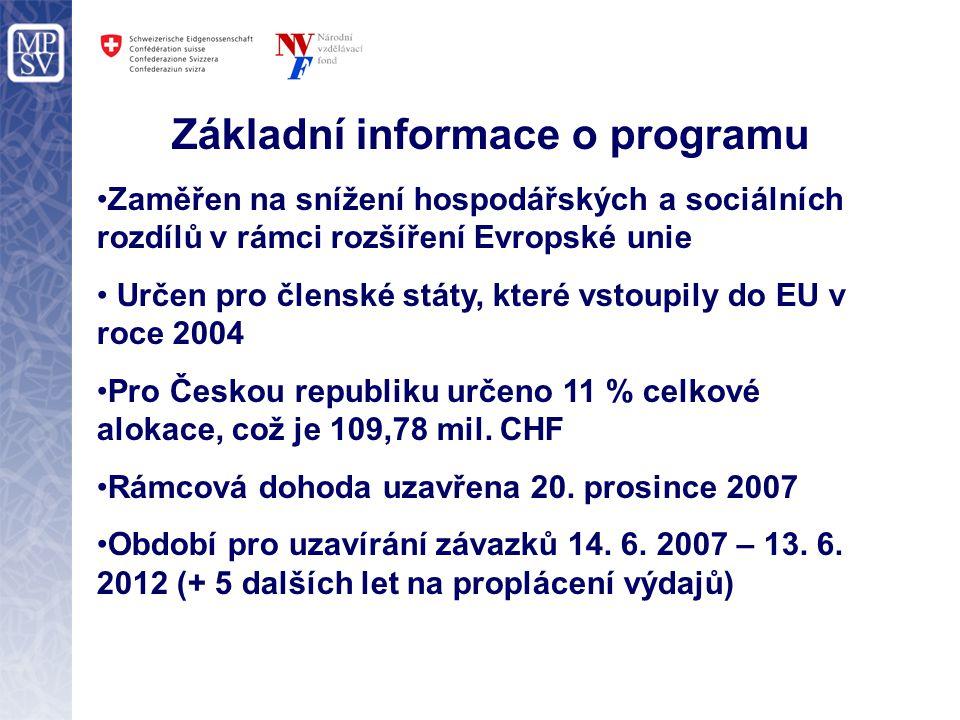 Základní informace o programu Zaměřen na snížení hospodářských a sociálních rozdílů v rámci rozšíření Evropské unie Určen pro členské státy, které vstoupily do EU v roce 2004 Pro Českou republiku určeno 11 % celkové alokace, což je 109,78 mil.