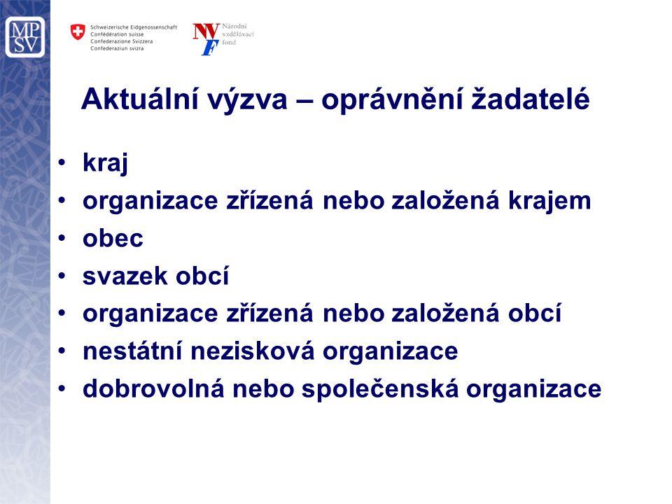 Aktuální výzva – kritéria oprávněnosti žadatele musí mít právní subjektivitu musí mít sídlo v České republice jeho činnosti v rámci realizace projektu musí být vykonávány ve veřejném zájmu nesmí z projektu financovat běžnou činnost (provozní náklady a náklady na údržbu) své organizace.