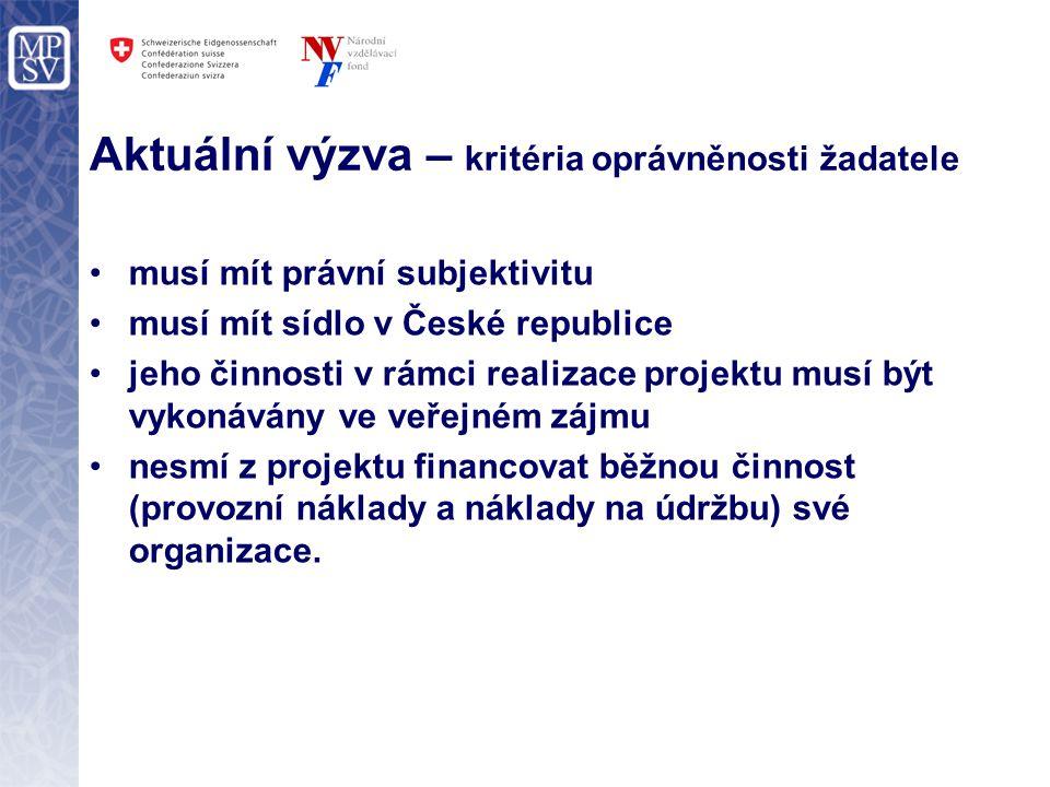 Aktuální výzva – partnerství Žadatel je oprávněn předložit samostatně nebo s partnery Partner je instituce (česká nebo švýcarská), která se podílí na přípravě projektu, zajištění jeho realizace a následné dlouhodobé udržitelnosti projektu.