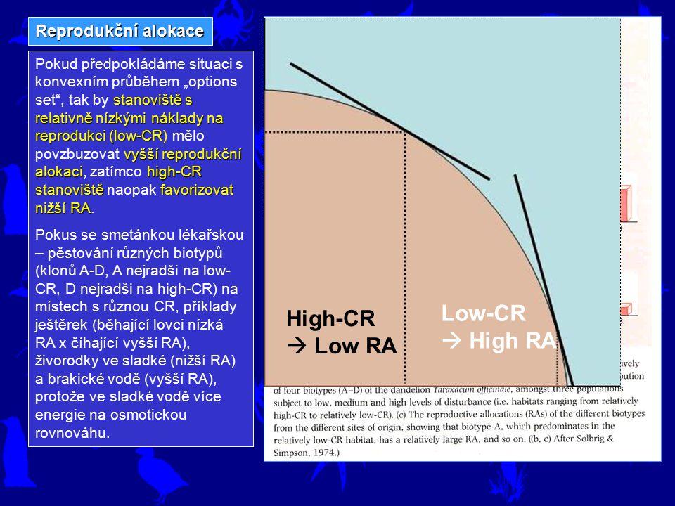 Reprodukční alokace stanoviště s relativně nízkými náklady na reprodukci (low-CR vyšší reprodukční alokacihigh-CR stanovištěfavorizovat nižší RA Pokud