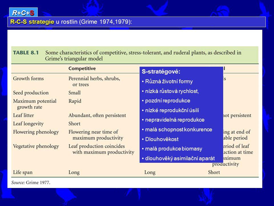 R+C+S R-C-S strategie R-C-S strategie u rostlin (Grime 1974,1979): S-stratégové: Různá životní formy nízká růstová rychlost, pozdní reprodukce nízké r
