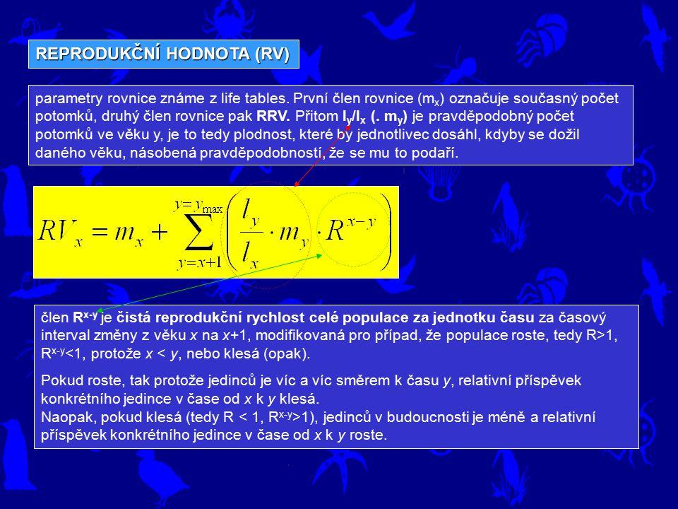 REPRODUKČNÍ HODNOTA (RV) parametry rovnice známe z life tables. První člen rovnice (m x ) označuje současný počet potomků, druhý člen rovnice pak RRV.