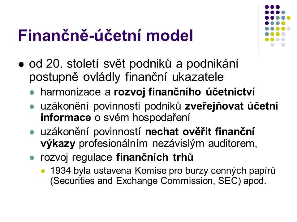 Finančně-účetní model od 20. století svět podniků a podnikání postupně ovládly finanční ukazatele harmonizace a rozvoj finančního účetnictví uzákonění
