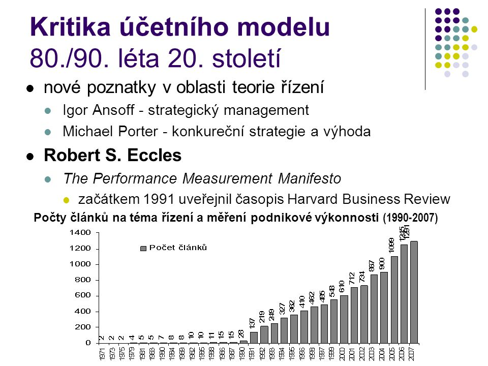 Kritika účetního modelu 80./90. léta 20. století nové poznatky v oblasti teorie řízení Igor Ansoff - strategický management Michael Porter - konkurečn