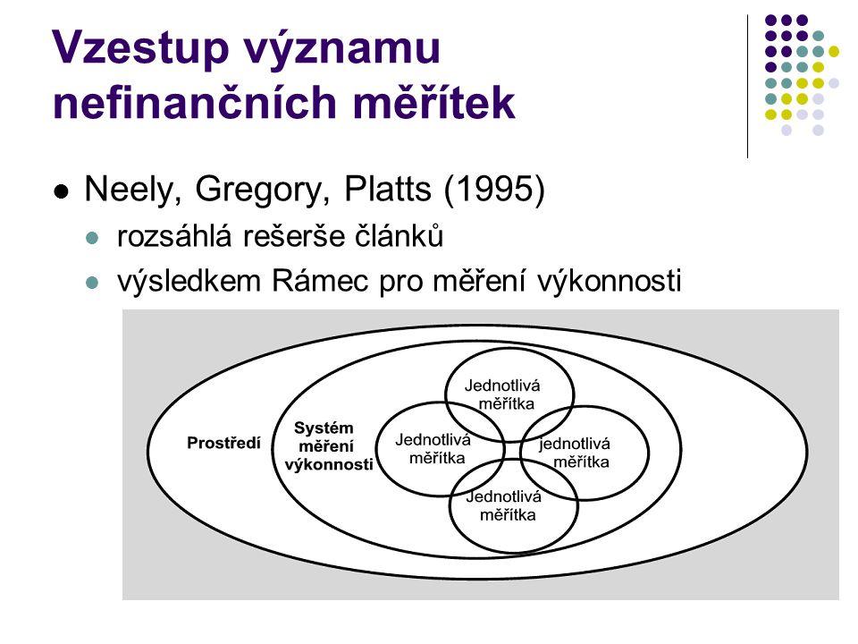 Vzestup významu nefinančních měřítek Neely, Gregory, Platts (1995) rozsáhlá rešerše článků výsledkem Rámec pro měření výkonnosti