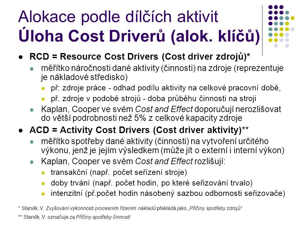 Alokace podle dílčích aktivit Úloha Cost Driverů (alok. klíčů) RCD = Resource Cost Drivers (Cost driver zdrojů)* měřítko náročnosti dané aktivity (čin