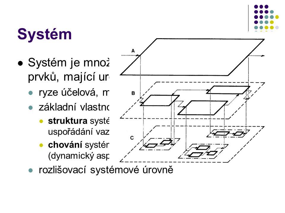 Systém Systém je množina vzájemně propojených prvků, mající určitý účel. ryze účelová, myšlenková konstrukce základní vlastnosti: struktura systému –